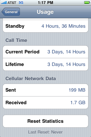 Cellular-data-usage