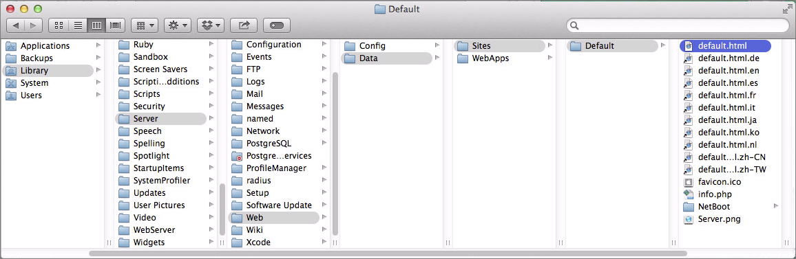 Figure 3: The files that make up your Web site go in the Default folder.