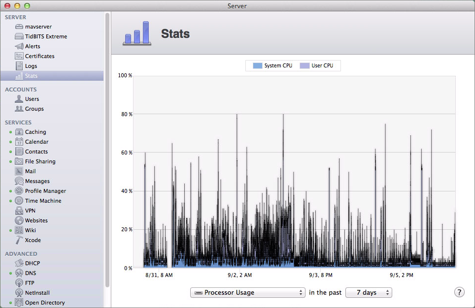 Figure 4: Check CPU, memory, and network traffic usage on a regular basis.