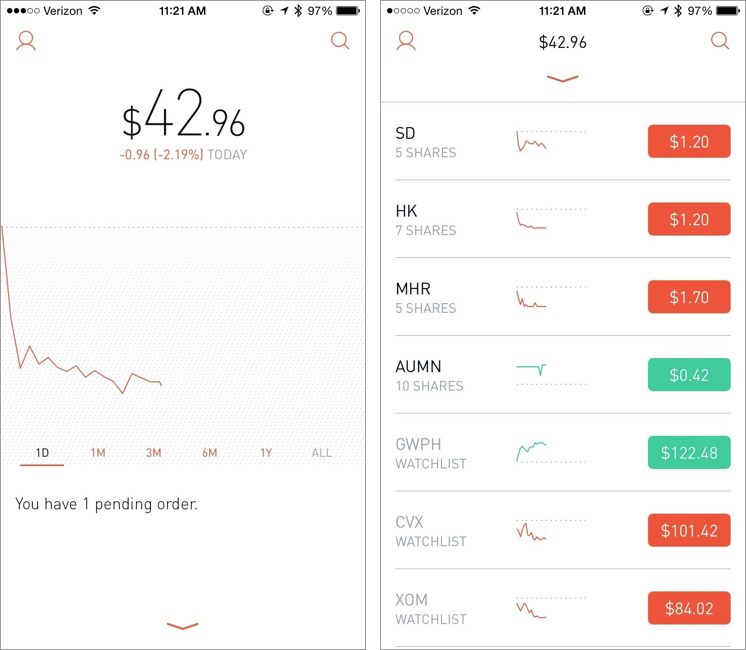 Robinhood binary options