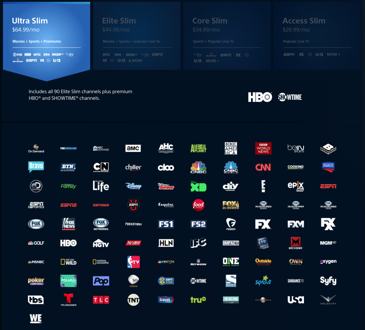 Playstation Vue Pricing