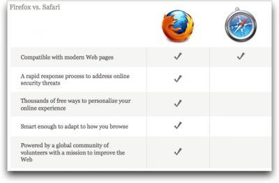 Firefox-vs-Safari