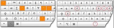 What key combination generates a backspace character in unix 1