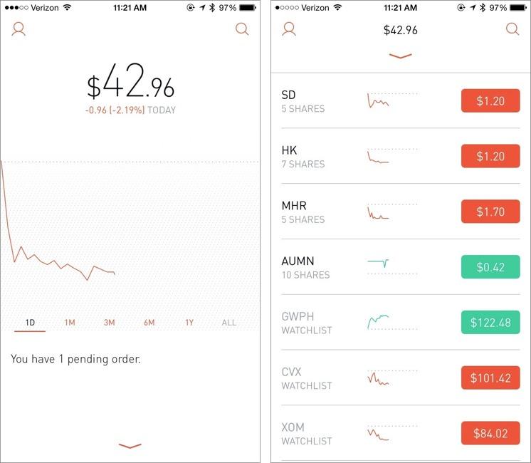 Robinhood Opens Stock Trading To All Tidbits