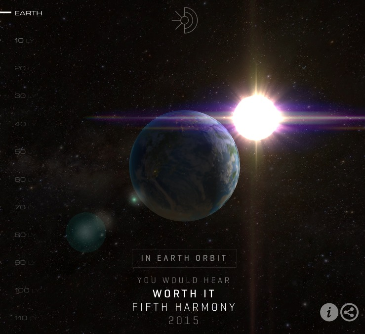 Light Speed Travel Time To Pluto