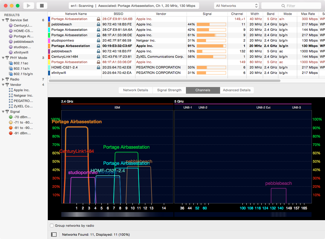 Solve Wi-Fi Coverage Problems with WiFi Explorer and NetSpot - TidBITS
