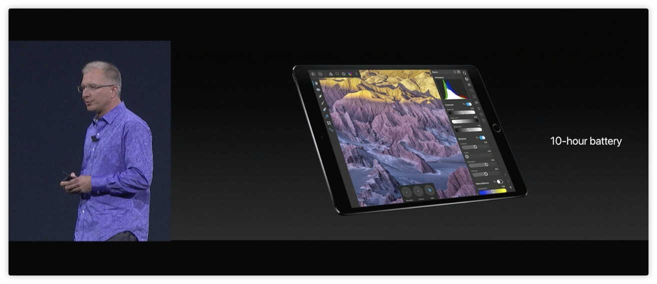 iPad Pro Gets More Professional - TidBITS