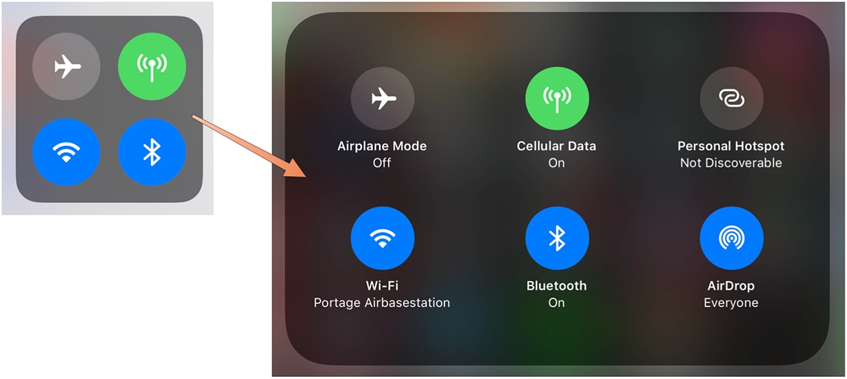 Control Centers New Networking States On Off And In Between