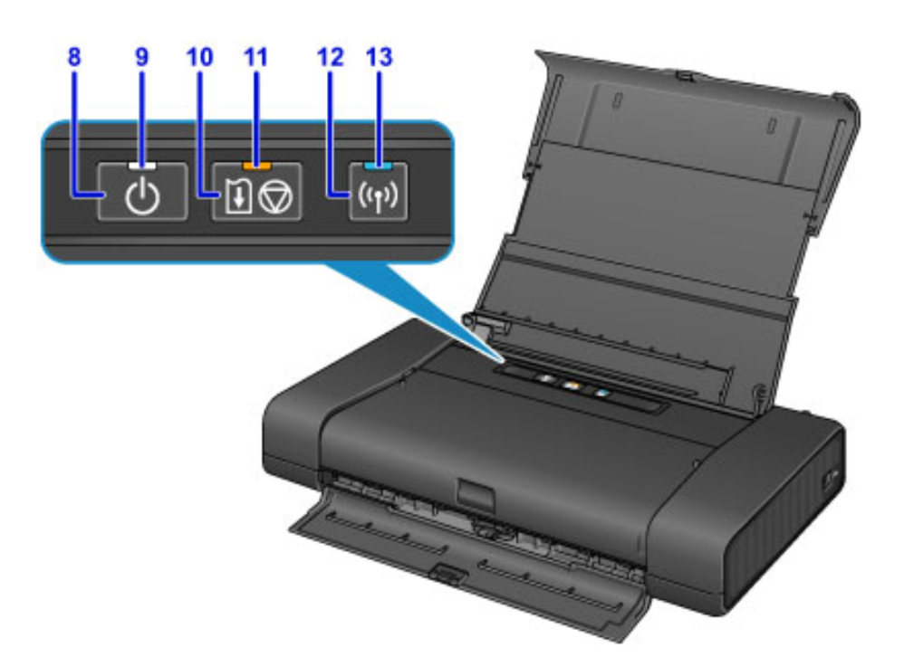 Canon Pixma iP110: Printing Without Wires - TidBITS