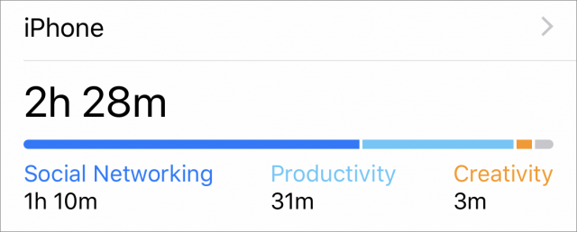 Screen Time usage.