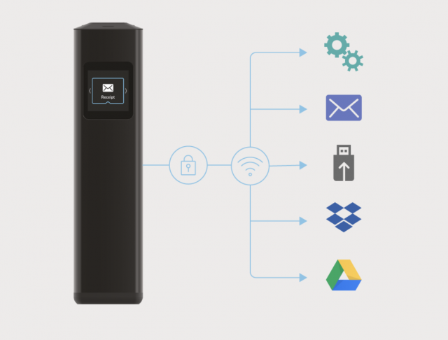 PUPSCAN Portable Scanner