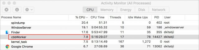 cbbWorker's CPU activity