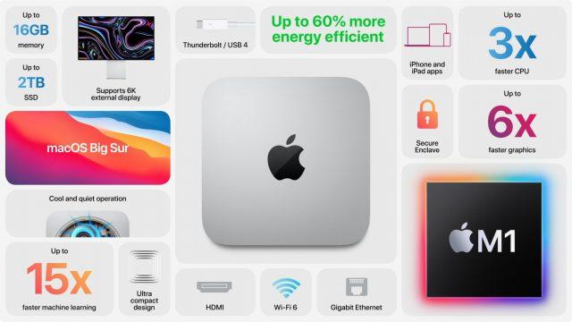 Details about the M1 Mac mini