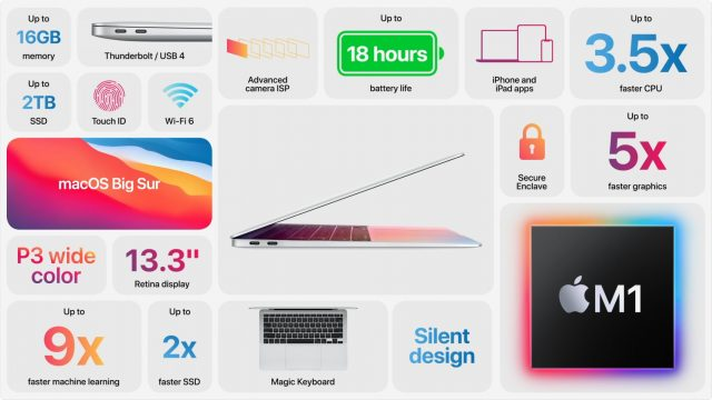 Details about the M1 MacBook Air