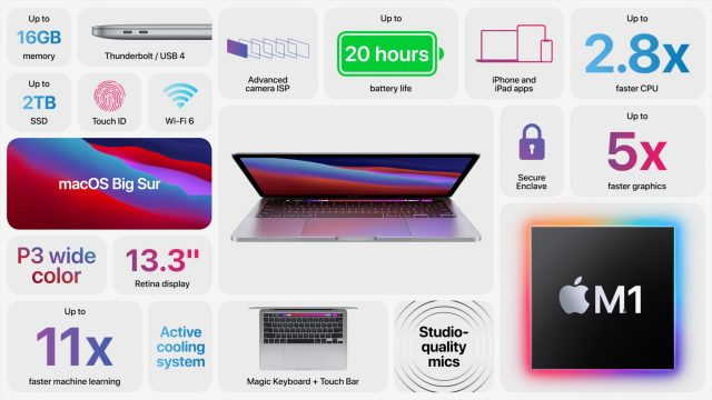 Details about the M1 13-inch MacBook Pro