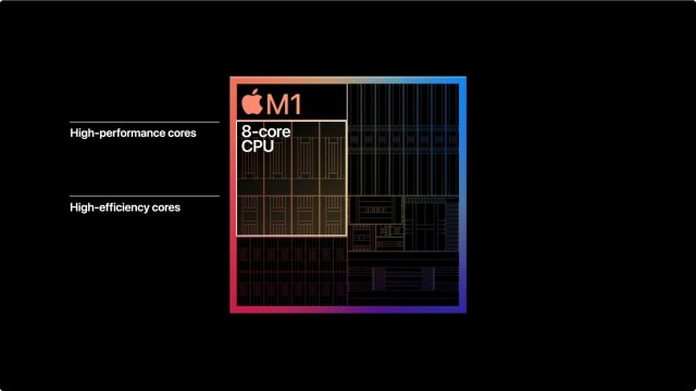 Chart showing the different CPU cores in the M1
