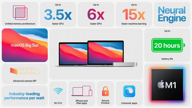 Details about all three M1-powered Macs