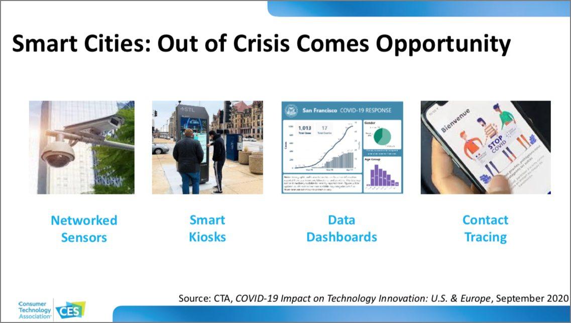 CES 2021 Tech Trends slide on smart cities
