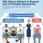 FAA to Expand In-flight Electronic Device Use