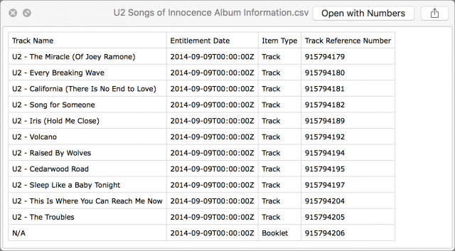 Apple's CSV file listing the tracks from that U2 album they controversially distributed to all Apple users
