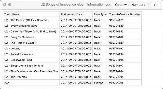 Het CSV-bestand van Apple met alle tracks van het U2-album dat het bedrijf gratis aan alle Apple-gebruikers gaf, wat veel ophef veroorzaakte
