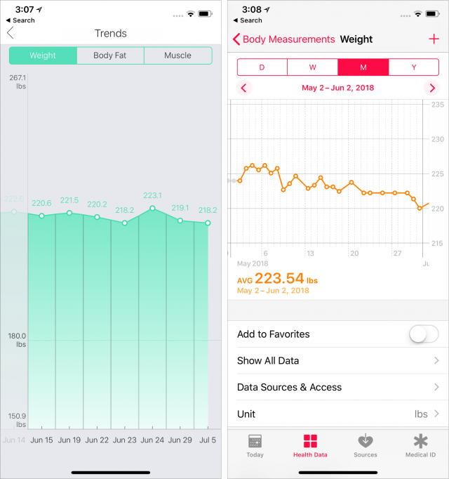 The graphs in the Eufy app vs the graphs in the Apple Health app.