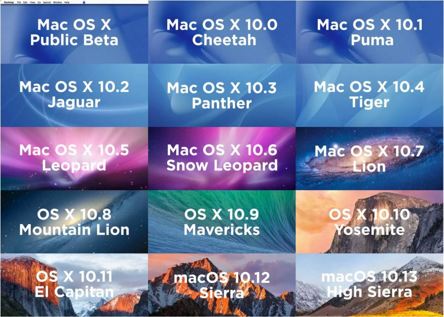 Tiles for each of the major versions of macOS