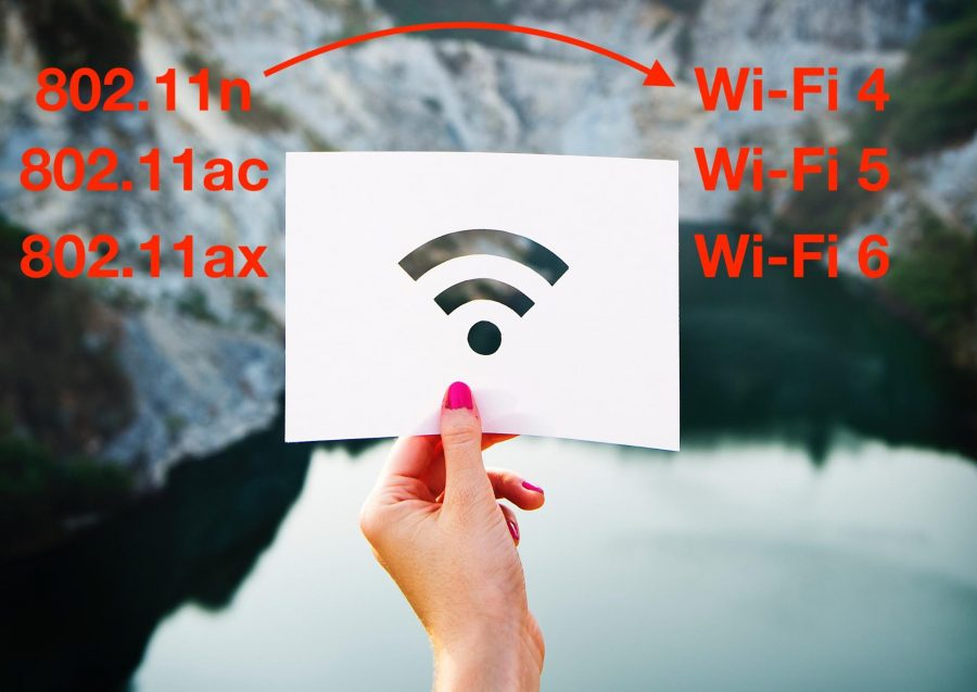 The new Wi-Fi names.