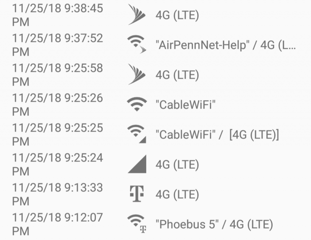 Networks Google Fi has connected with.