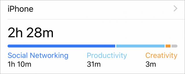 Screen Time usage.