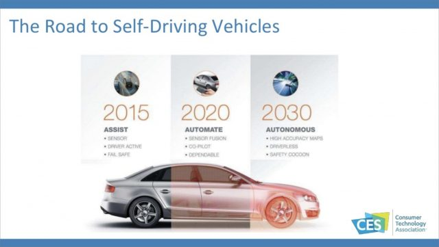 Information on self-driving vehicles.