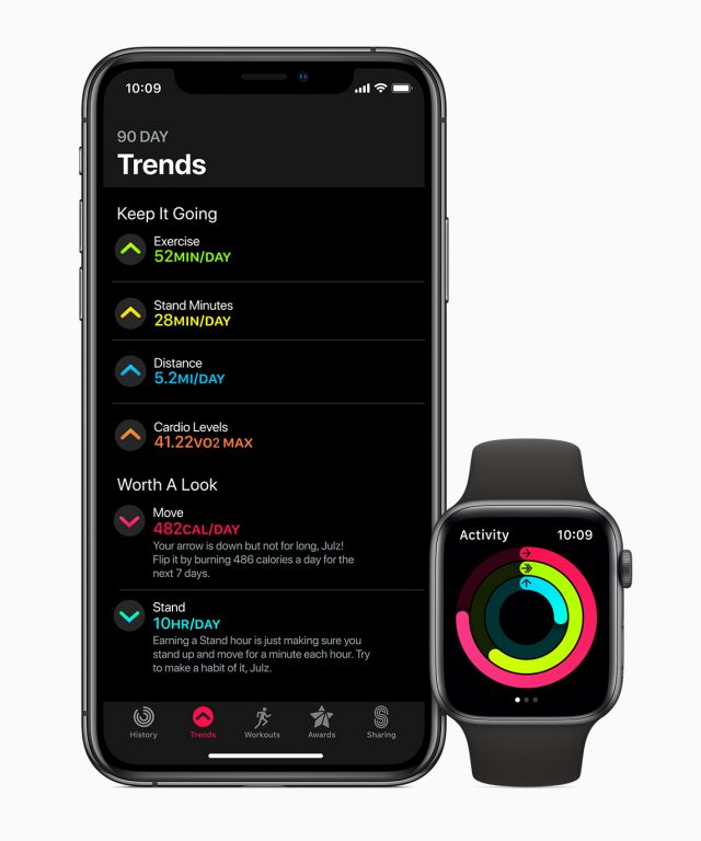 watchOS 6 Activity Trends