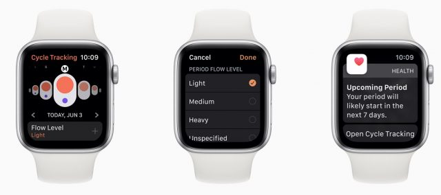watchOS 6 cycle tracking
