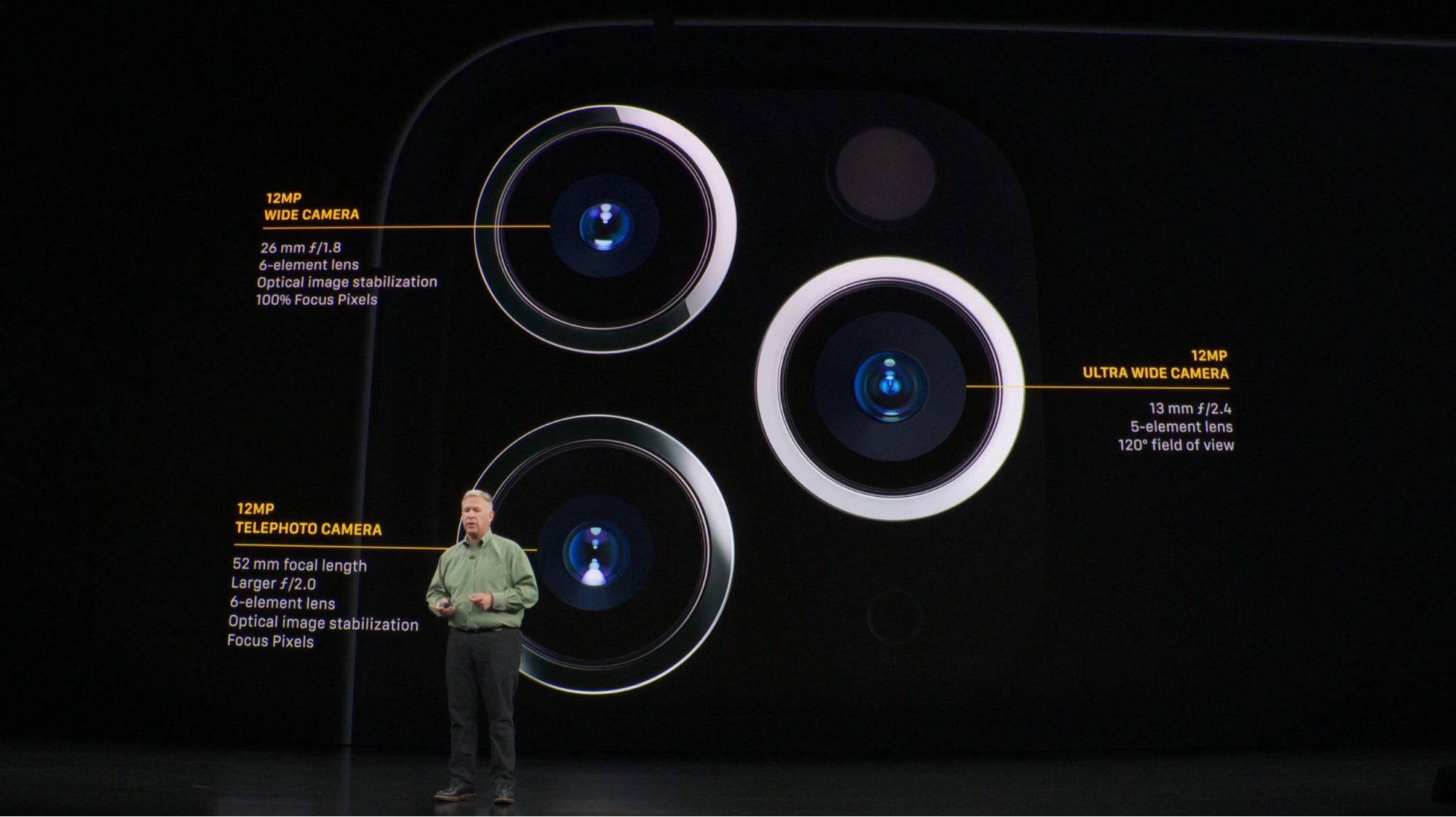 iPhone 11 Pro-camera's