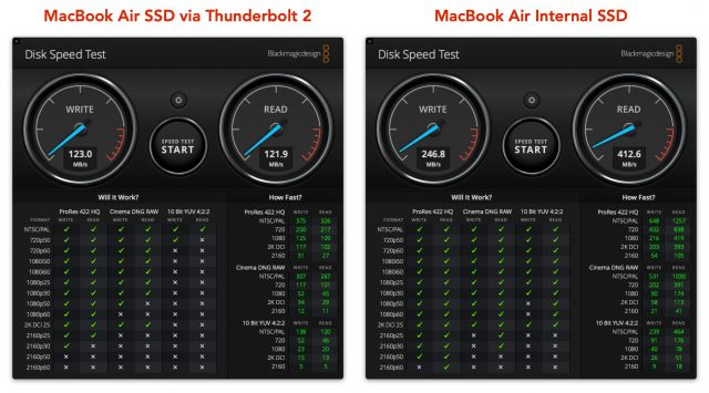 Performance of MacBook Air SSD native and via Thunderbolt 2