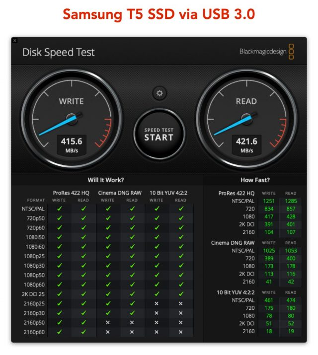Performance of Samsung T5 SSD via USB 3.0