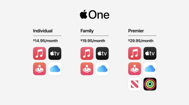 Apple One tiers