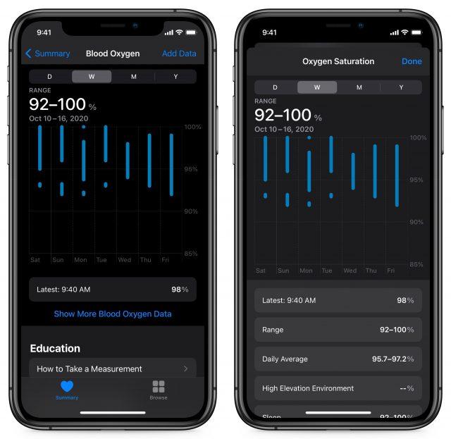 Oxygen readings in the Health app