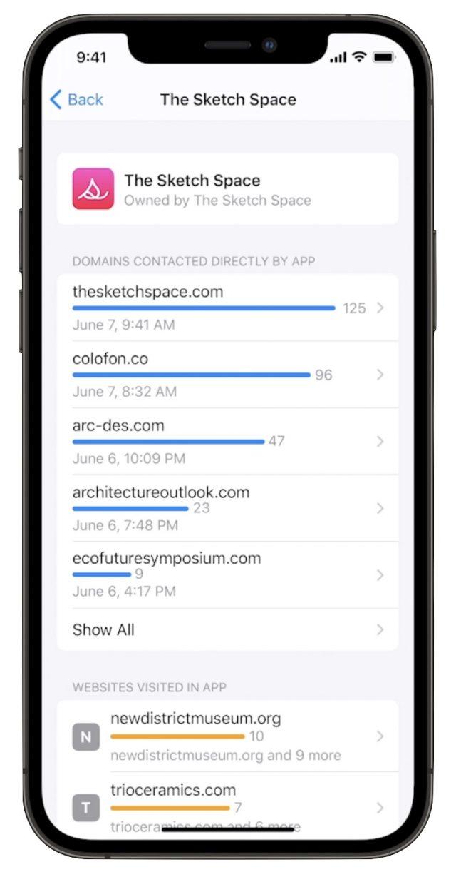 Privacy Report