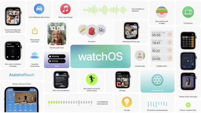 watchOS 8 features tile