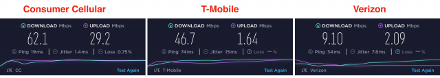 Speed tests between Consumer Cellular, T-Mobile, and Verizon
