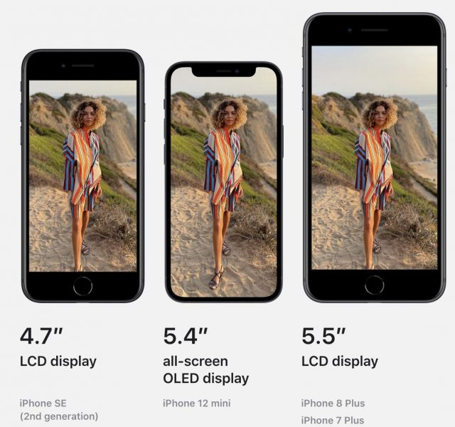 iPhone 12 screen size compared to others